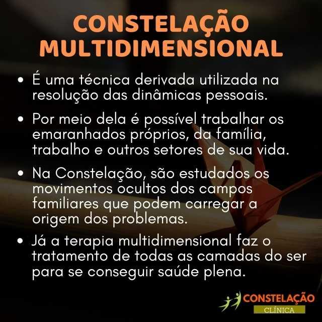 constelação multidimensional